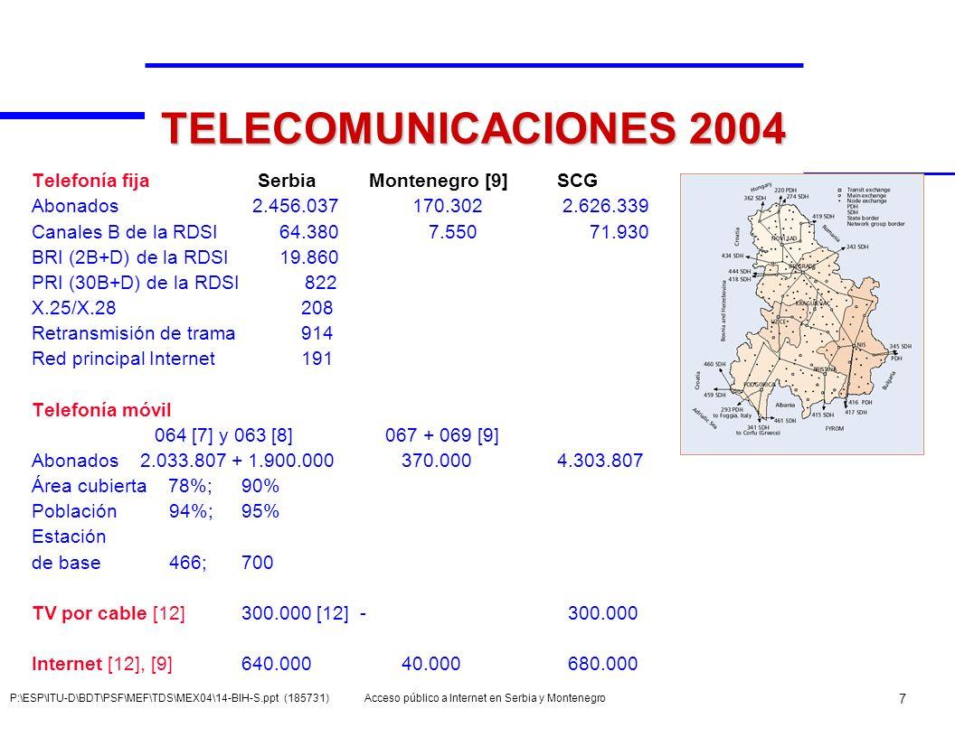 TELECOMUNICACIONES 2004 Telefonía fija Serbia Montenegro [9] SCG